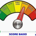 score-baixo-como-resolver-150x150